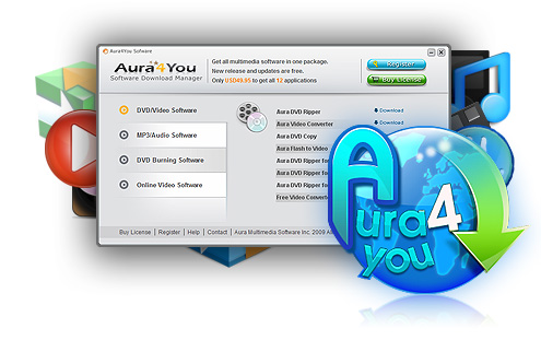 Aura4You multimedia software