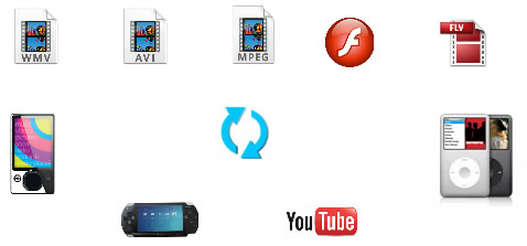 Use  Droid Spice video converter to rip DVD movies and convert video formats